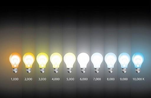 цветовая тепература лампочки